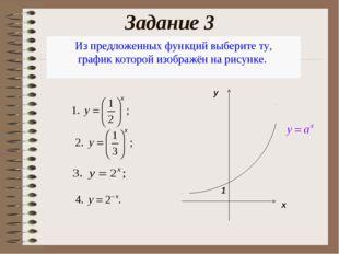 Задание 3 Из предложенных функций выберите ту, график которой изображён на ри