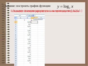 Задание: построить график функции 1.Зададим значение аргумента х на промежутк