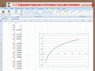 3. Выделив значения таблицы, строим точечную диаграмму 4. Отформатируем получ