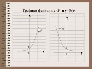 Графики функции у=2х и у=(½)х