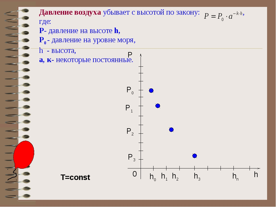 Давление воздуха убывает с высотой по закону: , где: Р- давление на высоте h,...