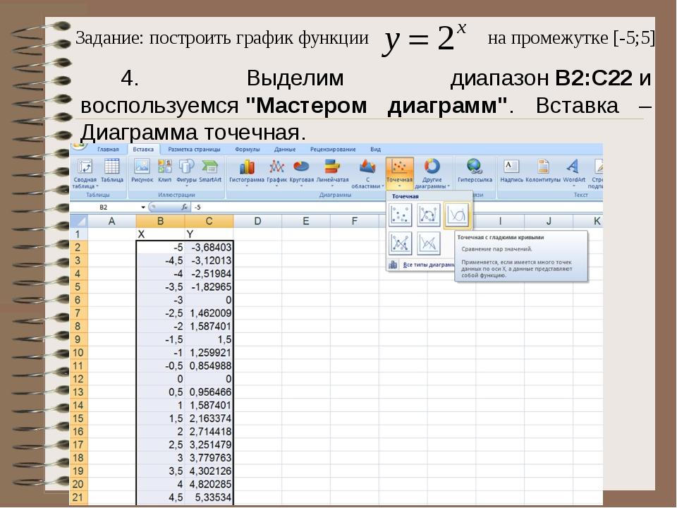 """4. Выделим диапазонB2:C22и воспользуемся""""Мастером диаграмм"""". Вставка –Диаг..."""