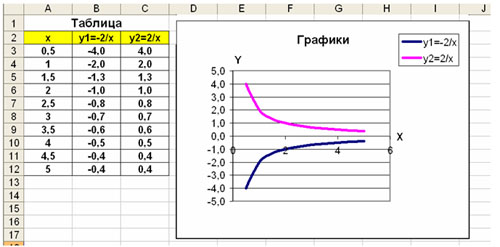 http://festival.1september.ru/articles/525206/img9.jpg