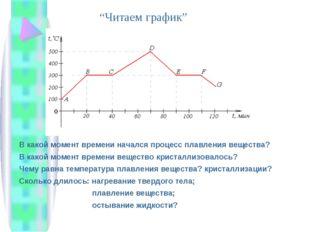 """""""Читаем график"""" В какой момент времени начался процесс плавления вещества? Ск"""
