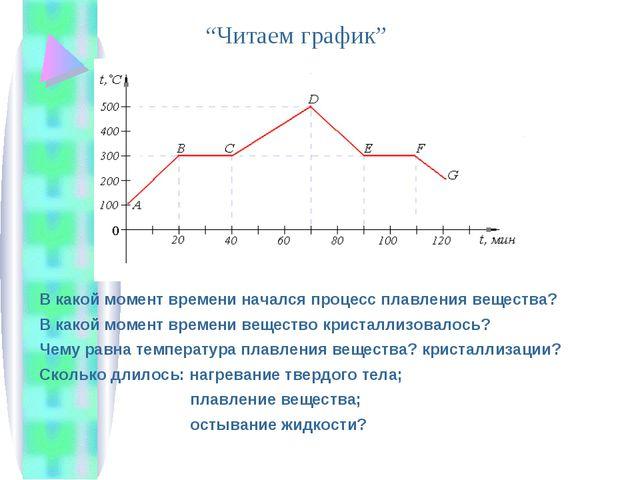 """""""Читаем график"""" В какой момент времени начался процесс плавления вещества? Ск..."""