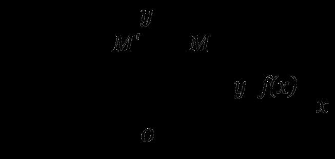 http://mathematike.ru/files/images/lektsii/vysshaya-matematika/matematicheskiy-analiz/vvedenie/chotnaya-funktsiya.png