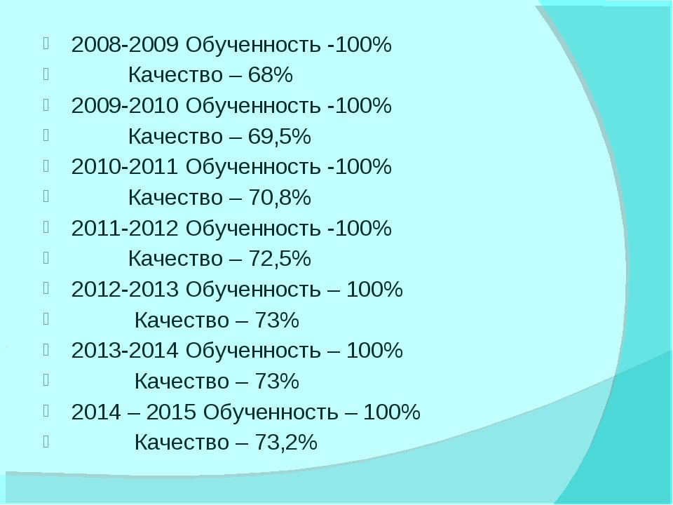 2008-2009 Обученность -100% Качество – 68% 2009-2010 Обученность -100% Качест...