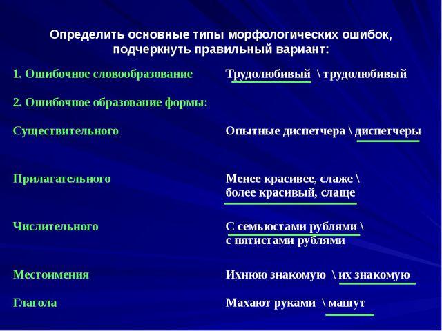 Определить основные типы морфологических ошибок, подчеркнуть правильный вариа...