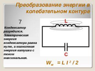 Преобразование энергии в колебательном контуре Конденсатор разрядился. Электр
