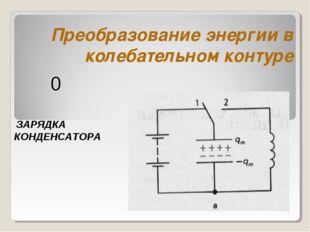 Преобразование энергии в колебательном контуре ЗАРЯДКА КОНДЕНСАТОРА 0