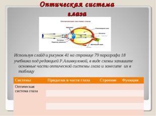 Оптическая система глаза Используя слайд и рисунок 41 на странице 79 параграф