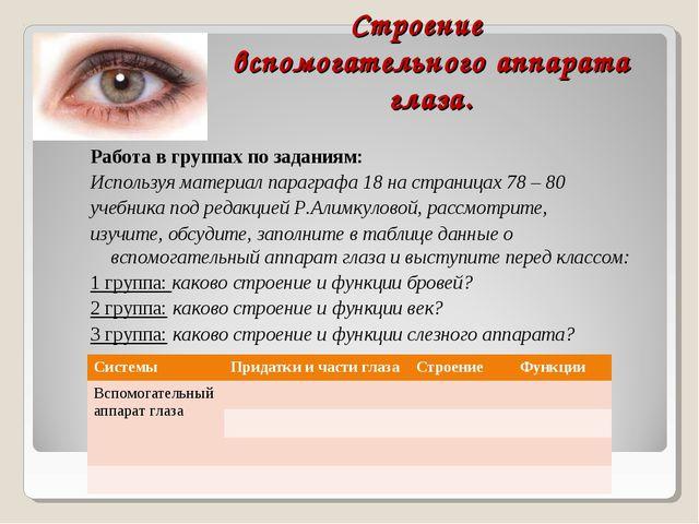 Строение вспомогательного аппарата глаза. Работа в группах по заданиям: Испол...