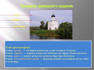 Проверка домашнего задания.    купол   барабан    корпус Храма