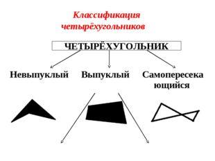 Классификация четырёхугольников ЧЕТЫРЁХУГОЛЬНИК Невыпуклый Выпуклый Самопер