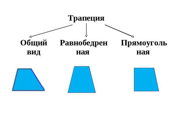 Трапеция Общий видРавнобедрен ная Прямоуголь ная