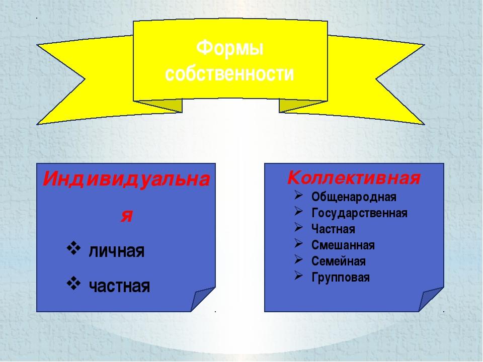 Формы собственности Индивидуальная личная частная Коллективная Общенародная Г...