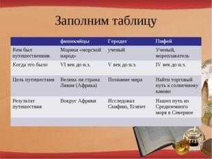 Заполним таблицу финикийцыГеродотПифей Кем был путешественникМоряки «морс