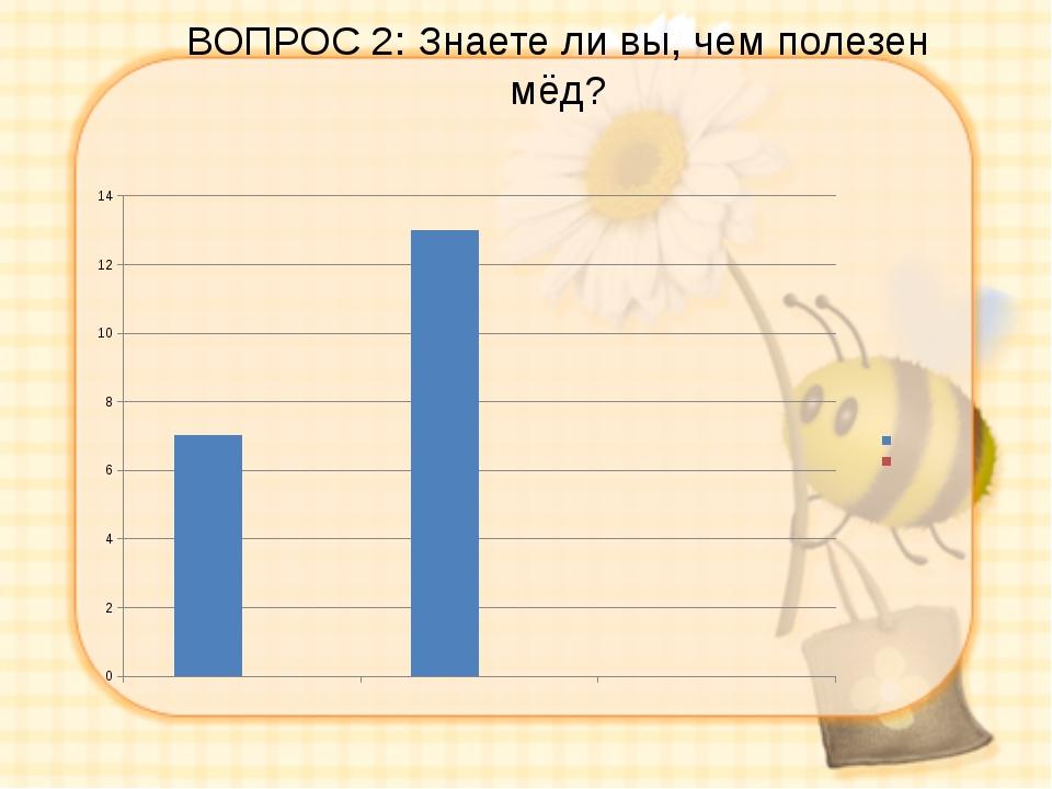 ВОПРОС 2: Знаете ли вы, чем полезен мёд?