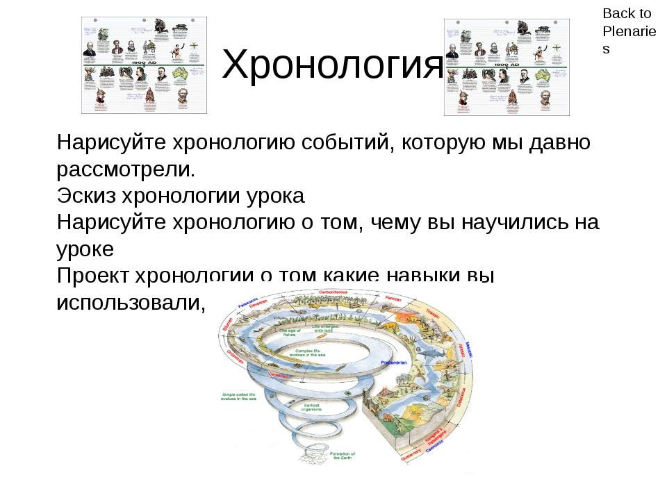 Футбол Back to Plenaries Составитьполе с5линиями, проходящимичерез неедл...