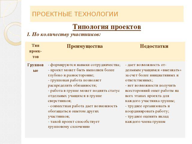 ПРОЕКТНЫЕ ТЕХНОЛОГИИ Типология проектов 1. По количеству участников: Типпроек...