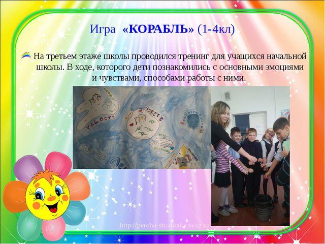 Игра «КОРАБЛЬ» (1-4кл) На третьем этаже школы проводился тренинг для учащихся...