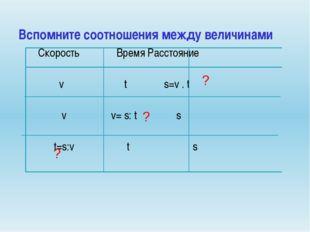 Скорость Время Расстояние v t s=v . t v v= s: t s t=s:v t s Вспомните соотно