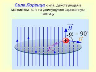 Сила Лоренца -сила, действующая в магнитном поле на движущуюся заряженную час