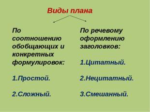 Виды плана По соотношению обобщающих и конкретных формулировок: 1.Простой. 2.