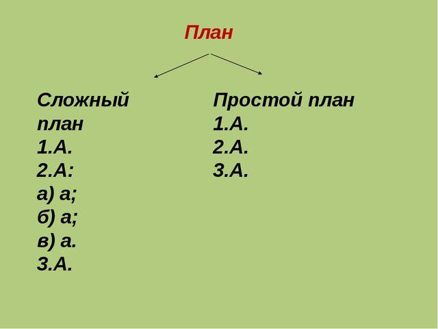 Сложный план 1.А. 2.А: а) а; б) а; в) а. 3.А. Простой план 1.А. 2.А. 3.А. План