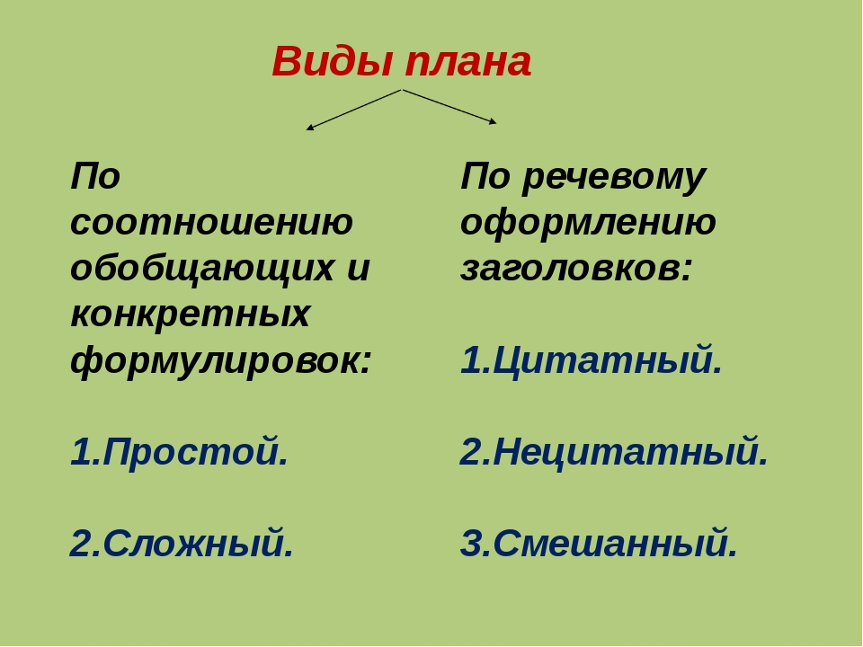 Виды плана По соотношению обобщающих и конкретных формулировок: 1.Простой. 2....
