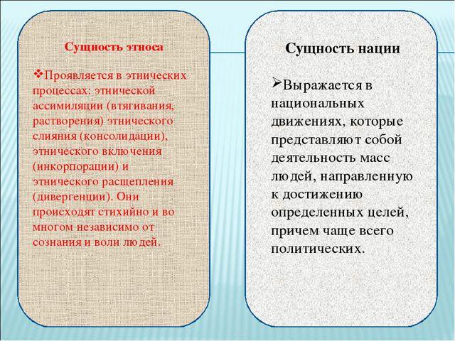 Сущность этноса Проявляется в этнических процессах: этнической ассимиляции (в...