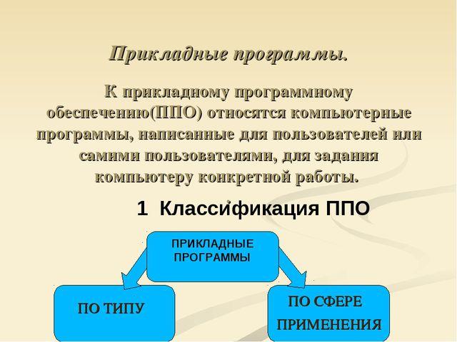 Прикладные программы. К прикладному программному обеспечению(ППО) относятся...