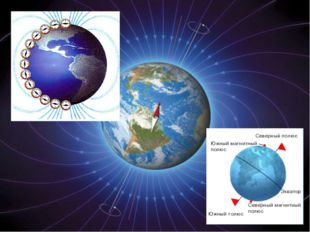3. Вдоль магнитного поля Земли (вдоль линий индукции магнитного поля Земли -