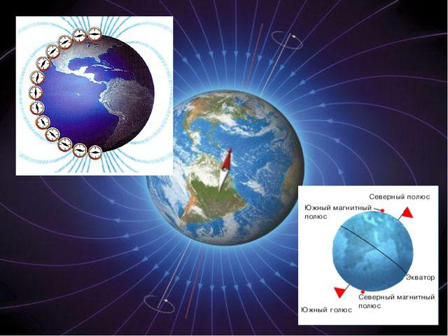 3. Вдоль магнитного поля Земли (вдоль линий индукции магнитного поля Земли -...