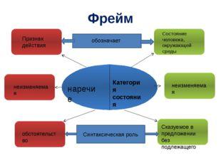 Фрейм наречие Категория состояния обозначает Признак действия Состояние челов