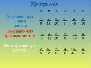 1 6 2 12 2 8 3 10 4 12 3 6 2 6 6 12 5 10 4 8 34 48 4 6 2 10 2 8 9 48 8 16 5 4
