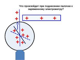 Что произойдет при поднесении палочки к заряженному электрометру? + + + + + +