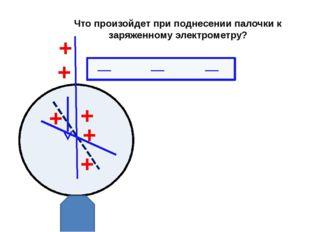 Что произойдет при поднесении палочки к заряженному электрометру? _ + + + _ +