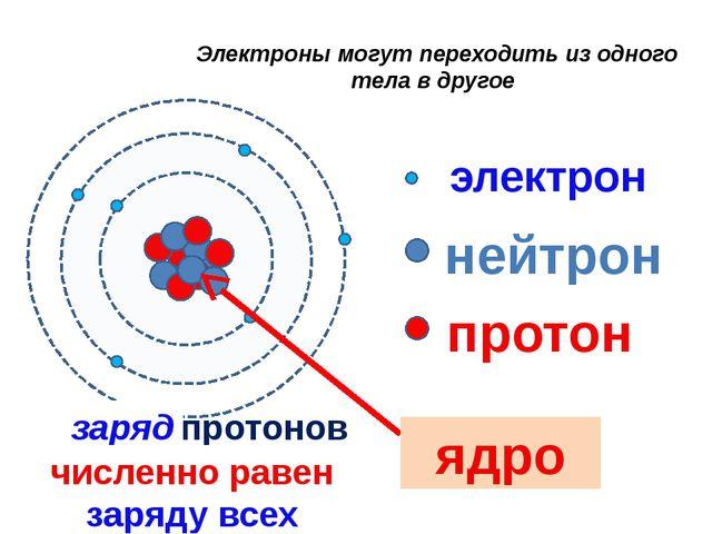 Электроны могут переходить из одного тела в другое электрон нейтрон протон яд...