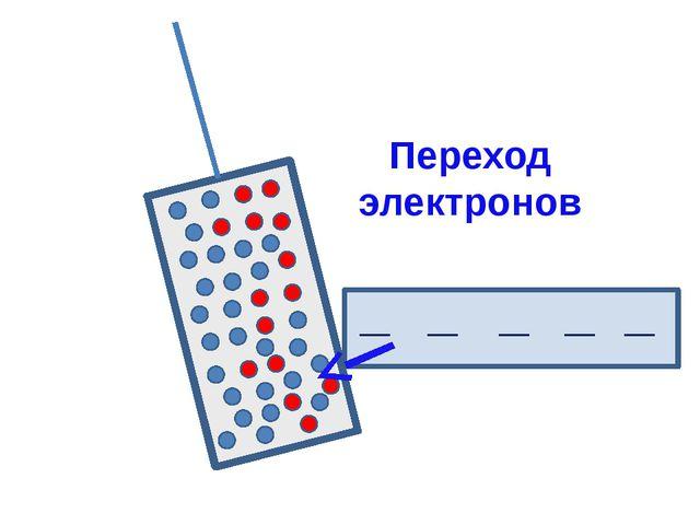 _ _ _ _ _ Переход электронов