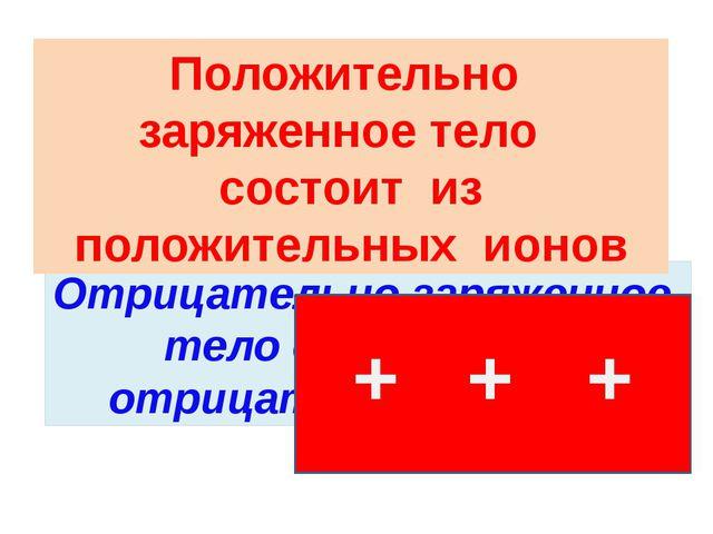 _ _ _ Отрицательно заряженное тело состоит из отрицательных ионов + + + Поло...