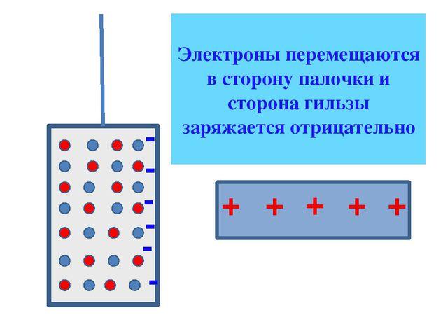 + + + + + Электроны перемещаются в сторону палочки и сторона гильзы заряжает...