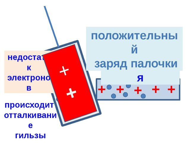 + + + + + недостаток электронов уменьшается положительный заряд палочки недо...