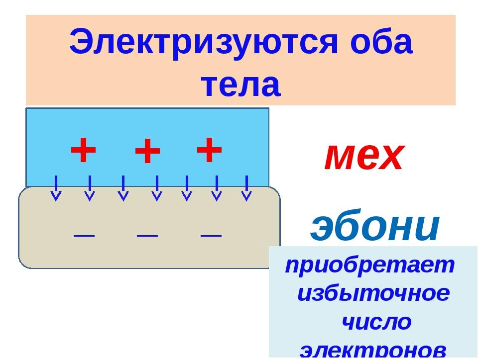 Электризация трением + мех эбонит + + _ _ _ приобретает избыточное число элек...