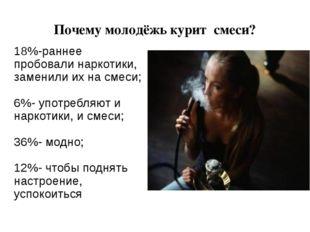 Почему молодёжь курит смеси? 18%-раннее пробовали наркотики, заменили их на с