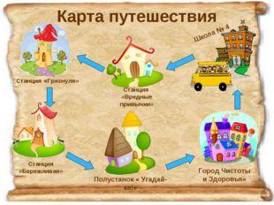 Карта путешествия Станция «Грязнуля» Станция «Вредные привычки» Станция «Бере