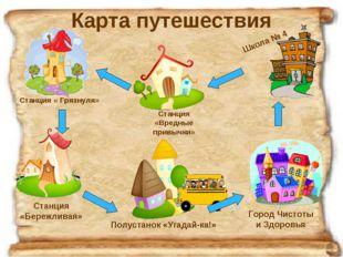 Карта путешествия Станция « Грязнуля» Станция «Вредные привычки» Станция «Бер