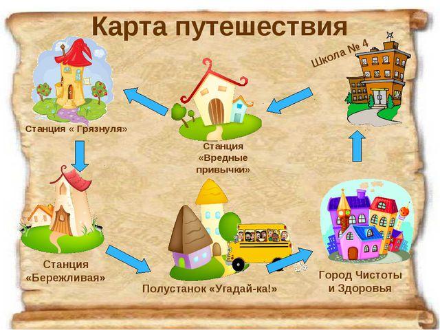Карта путешествия Станция « Грязнуля» Станция «Вредные привычки» Станция «Бер...