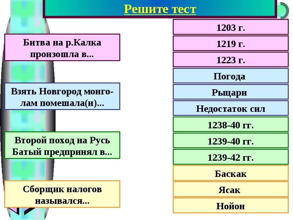 Решите тест 1203 г. 1219 г. 1223 г. Погода Рыцари Недостаток сил 1238-40 гг....