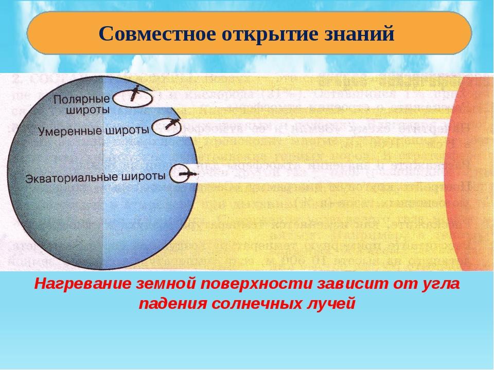 Нагревание земной поверхности зависит от угла падения солнечных лучей Совмес...